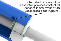 Integerated-Hydralic-Flow-Restrictor.jpg